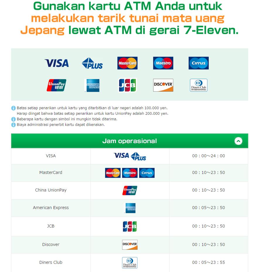 menggunakan kartu atm bank indonesia di atm jepang
